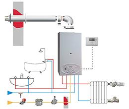 Как рассчитать газовый котел по мощности